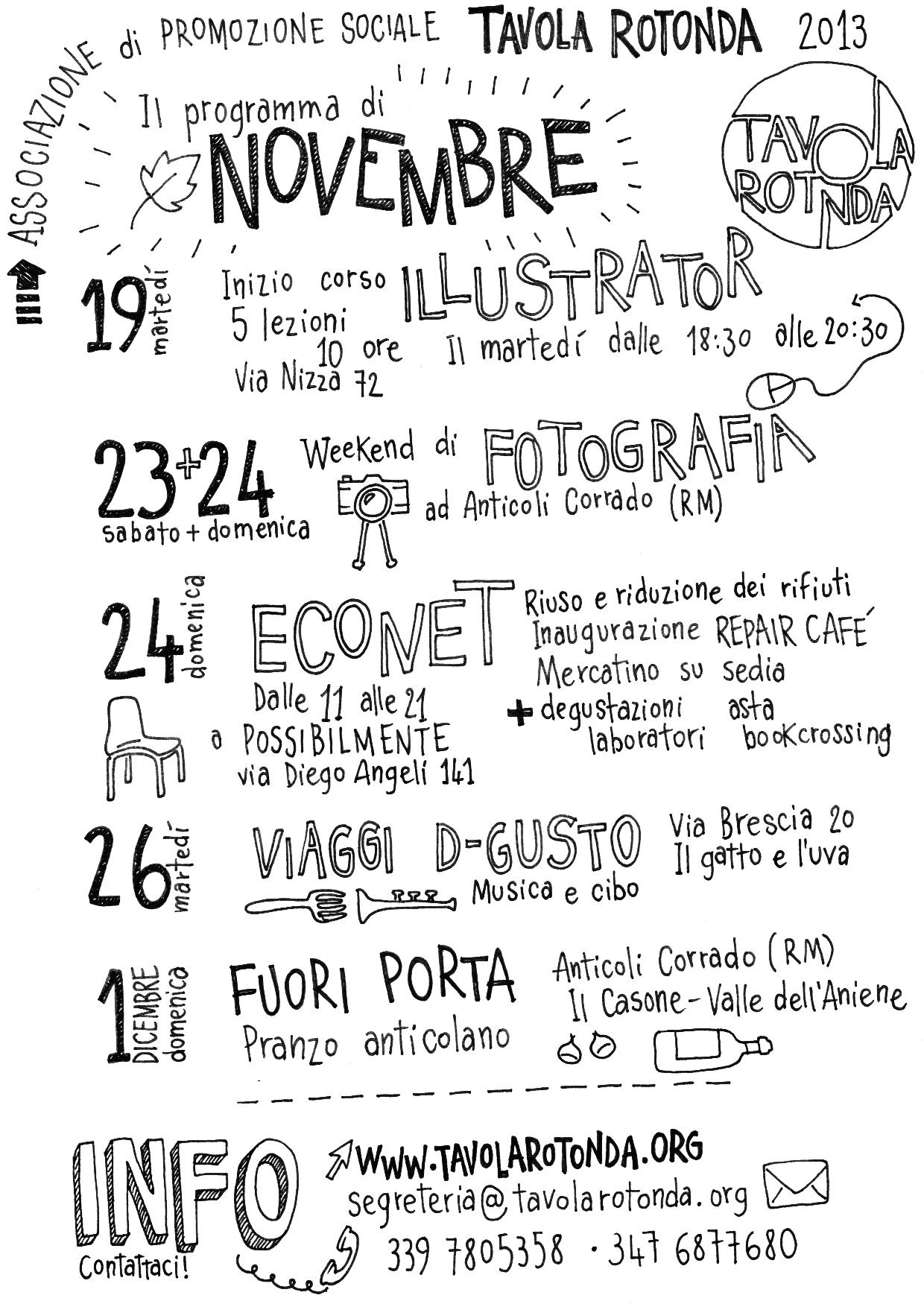 Programma novembre 2013