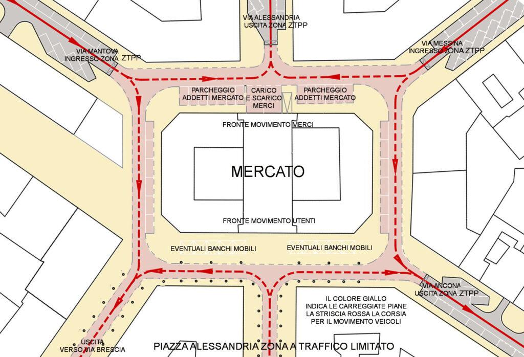 Mercato piazza Alessandria